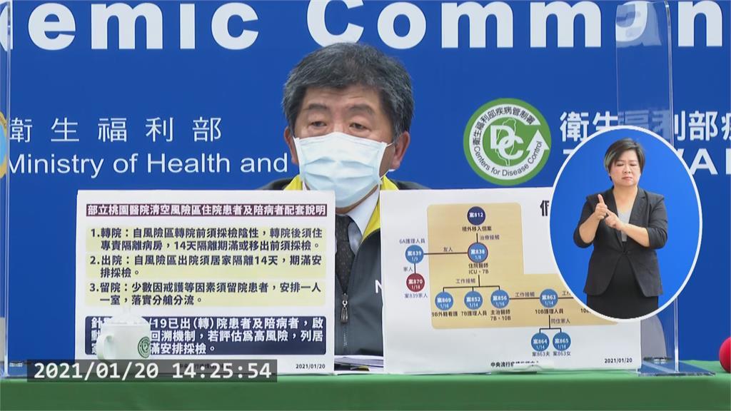 桃醫設指揮所 CDC下令撤離169名病患