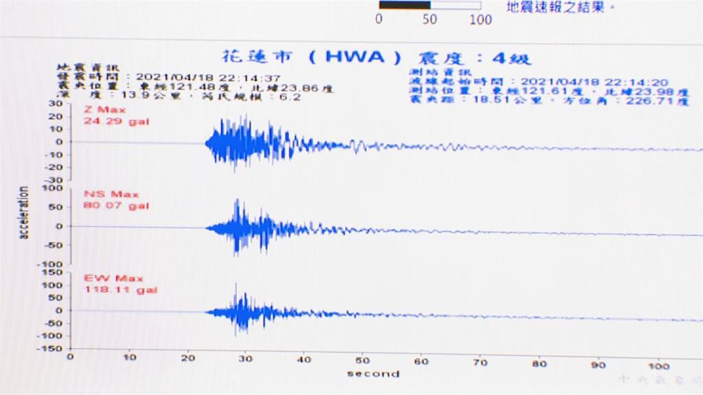 快新聞/氣象局:今年地震比往年頻繁 2、3天不排除有「規模5以上餘震」