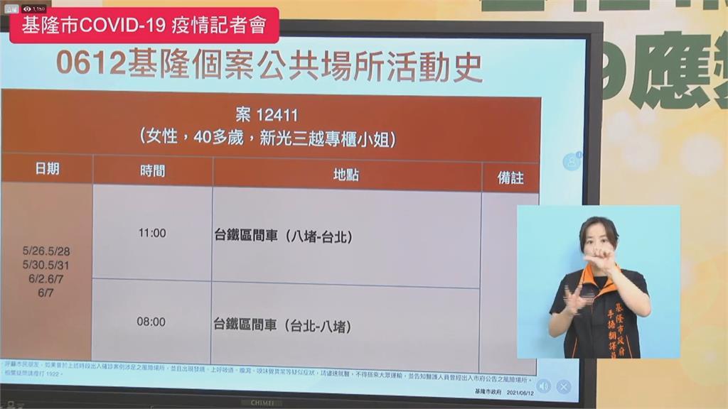 公布台北確診櫃姐足跡 搭區間車往返八堵台北