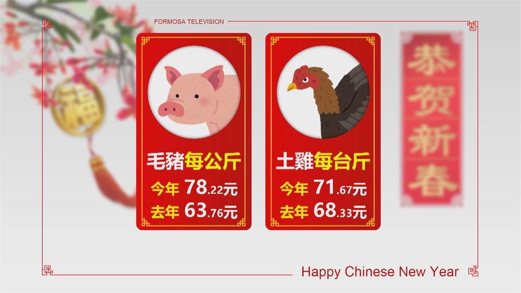 春節將至市場物價平穩 雞肉.毛豬價格略揚