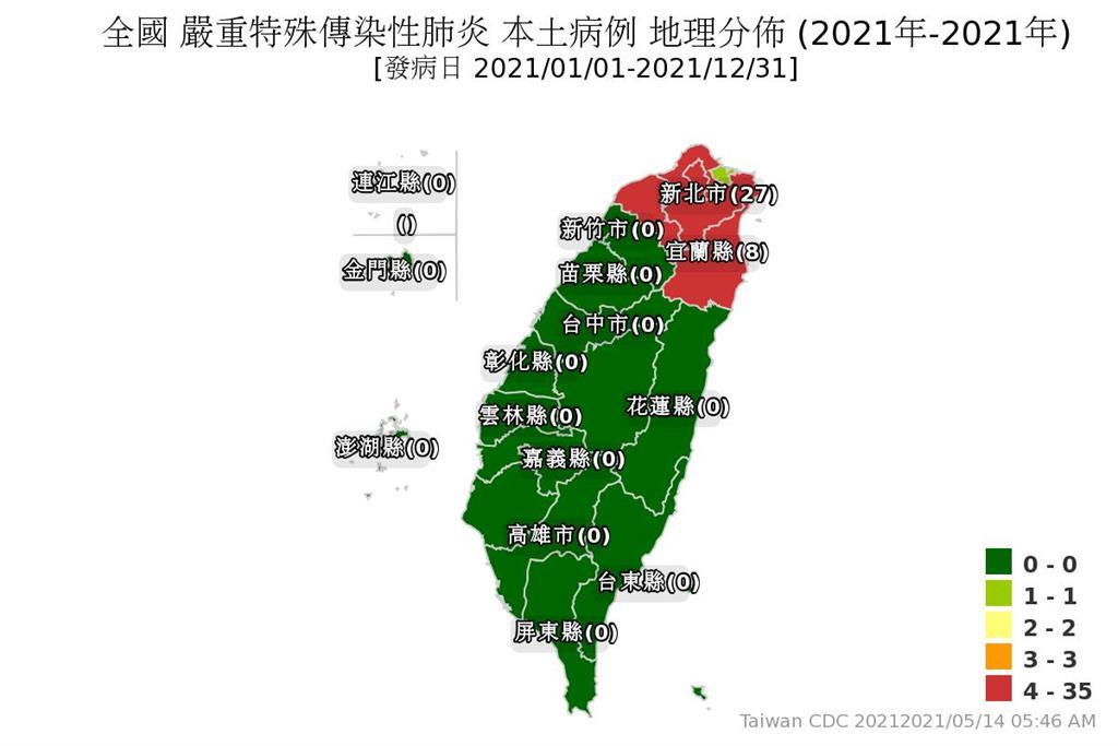 72小時增36本土個案!1張圖掌握全台確診分布 驚見北台灣「一片紅」
