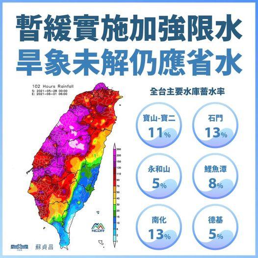 梅雨神助攻 總降雨效益高達「1億噸」!蘇貞昌:分區供水延緩實施