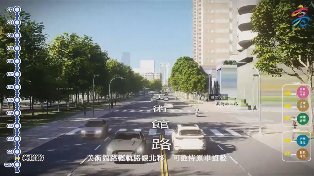 護樹團體籲高雄輕軌路線退出人行道  高市府提優化方案 力拚2023輕軌成圓
