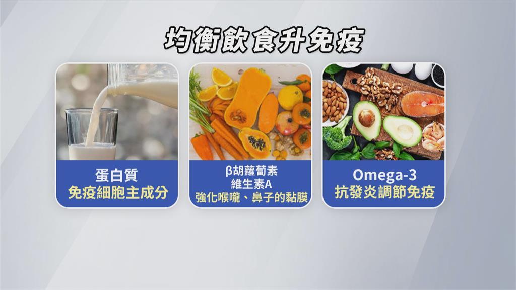 補充蛋白質、多色蔬果 開學防疫增強免疫力!