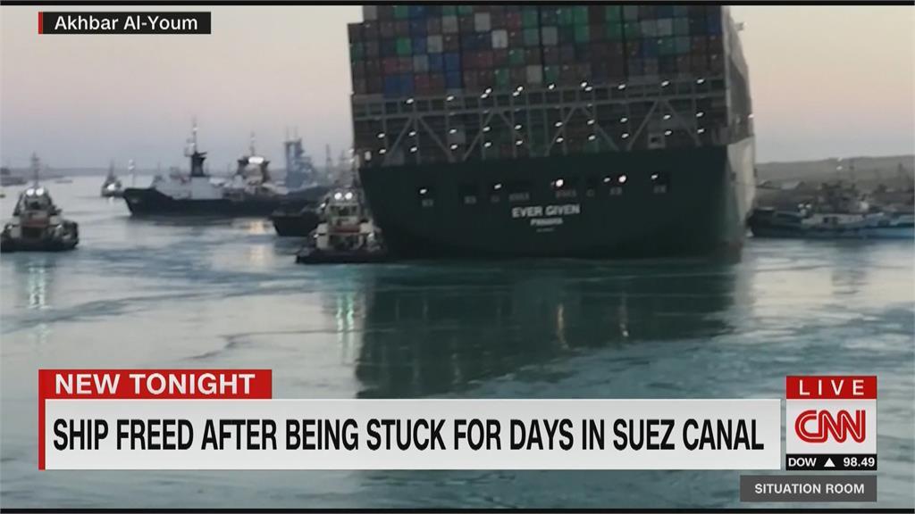 長賜輪終於脫困! 全球經貿損失恐逾1.7兆