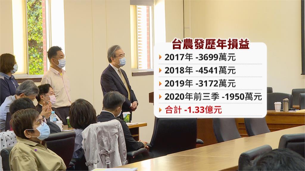 台農發營運4年仍虧損!  陳吉仲:今年營業額能破1億