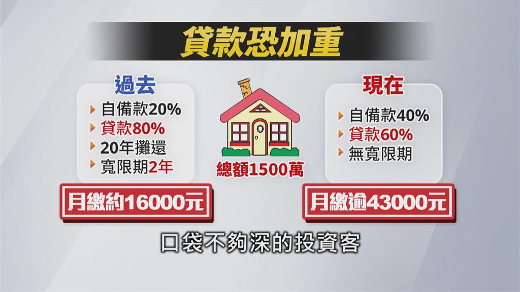 中央打炒房 預售屋紅單一個月拋售逾5千件