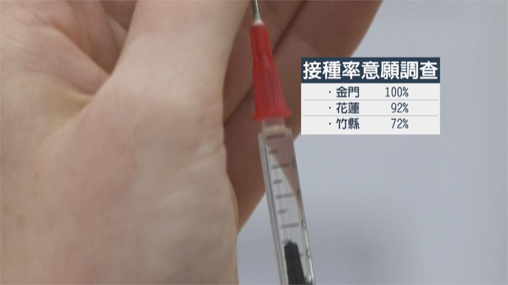 首批11.7萬劑AZ疫苗合格! 最快下週一開打