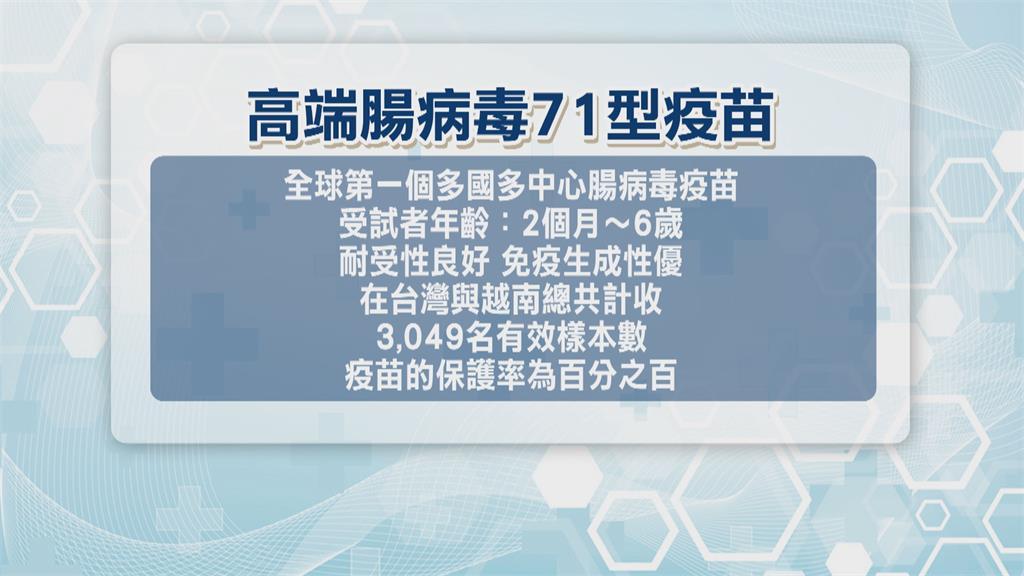 高端重訊公布腸病毒71型疫苗 三期解盲成功