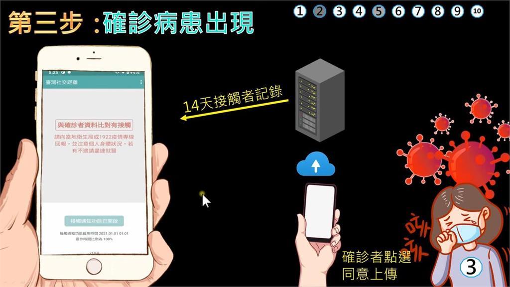 疫情下登上下載排名冠軍 物理師超萌動畫秒懂「臺灣社交距離APP」