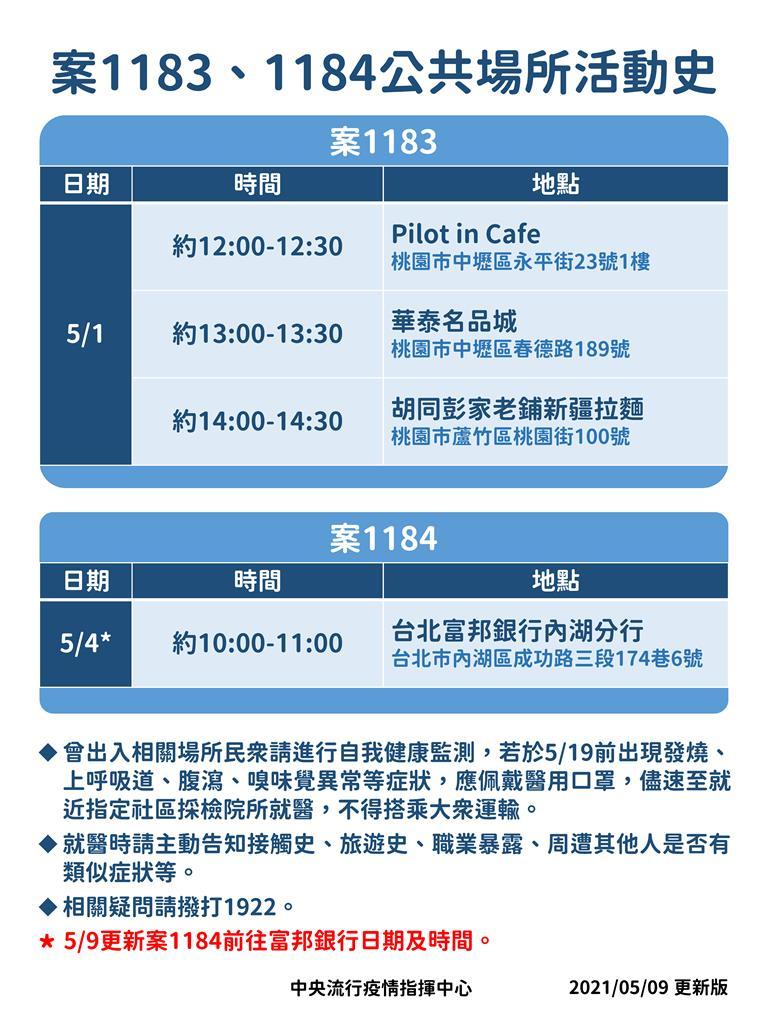 快新聞/案1183機師曾到園區 華泰名品城:有超前部署應是安全無虞