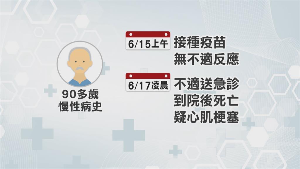 九旬翁打完疫苗隔二日過世家屬憤怒悲痛 陳其邁慰問