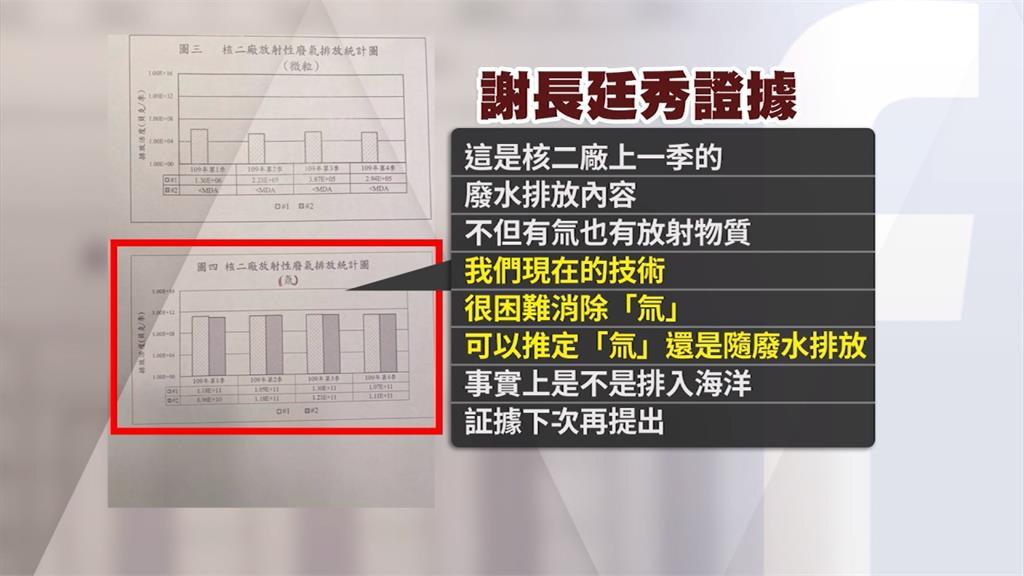 稱台灣排含氚核廢水 謝長廷:若非事實願坐牢