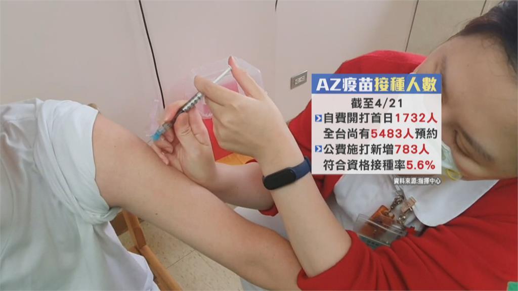 全台首例! 30多歲男打完疫苗 隔日右臉麻痺