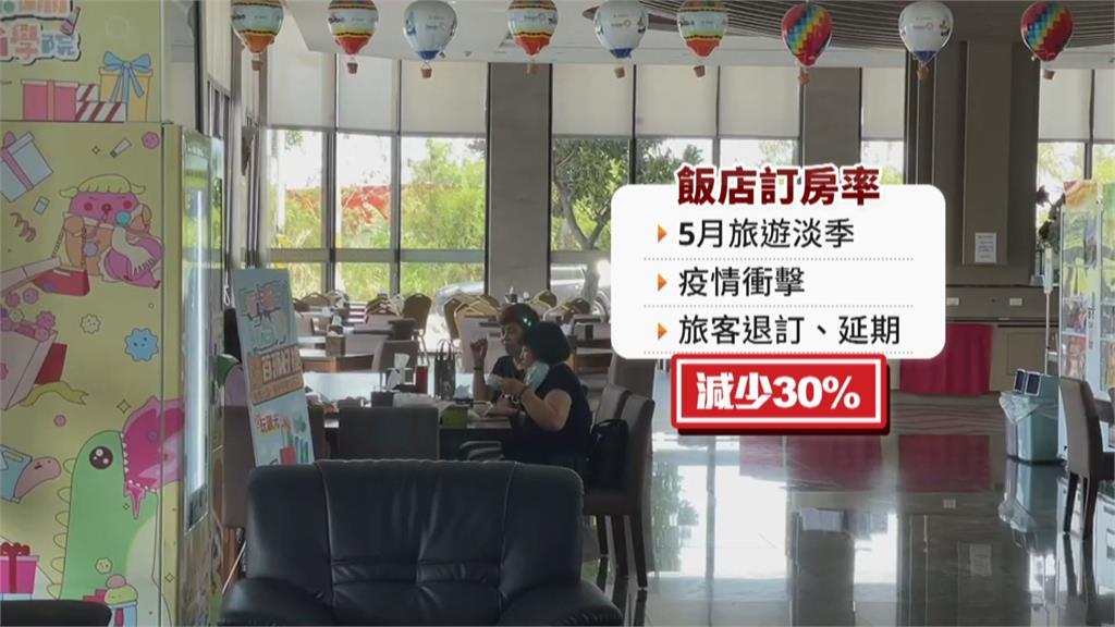 疫情拉警報!台東飯店掀退訂潮 端午連假住房率掉3成