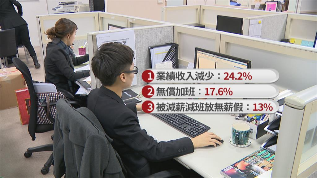 景氣復甦僅高科技業受惠 疫情衝擊!89%上班族想轉職