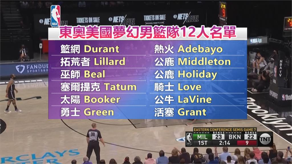 美國夢幻男籃12球星出線!問鼎東奧金牌杜蘭特領軍夢幻團隊 尋求奧運4連霸