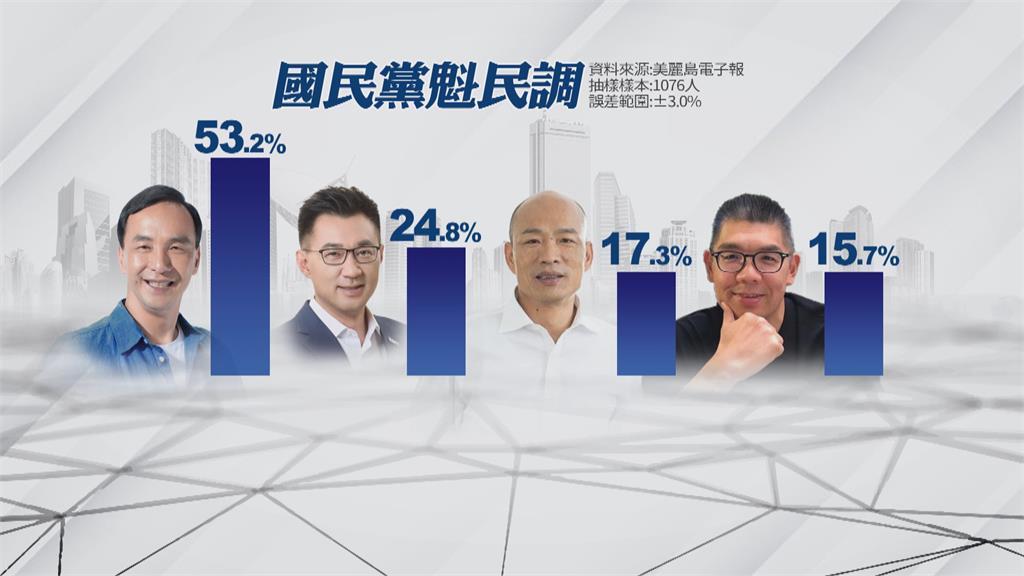 韓國瑜選黨魁呼聲高 就等趙少康最後決定?