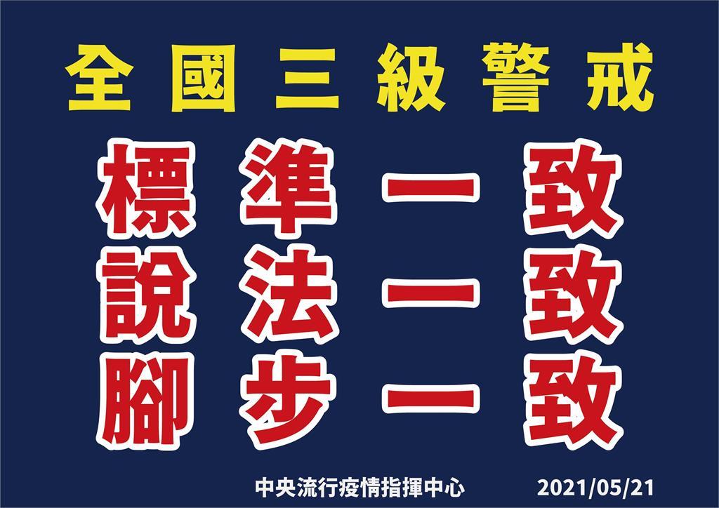 快新聞/全國防役標準、腳步一致! 陳時中籲假日「非必要 別出門」
