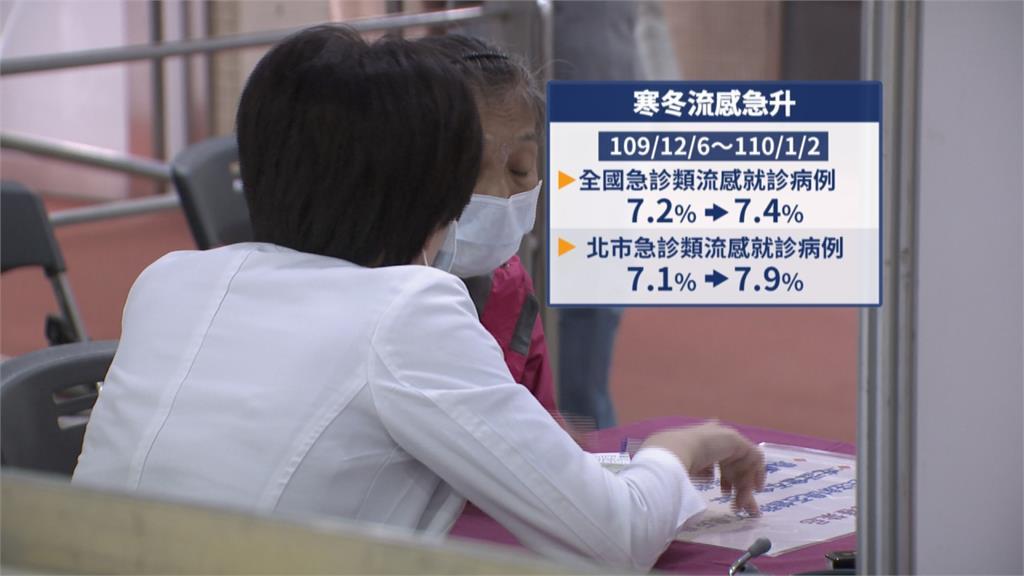 北市流感疫苗剩3萬劑!憂春節將至人潮移動 19捷運站設站供施打