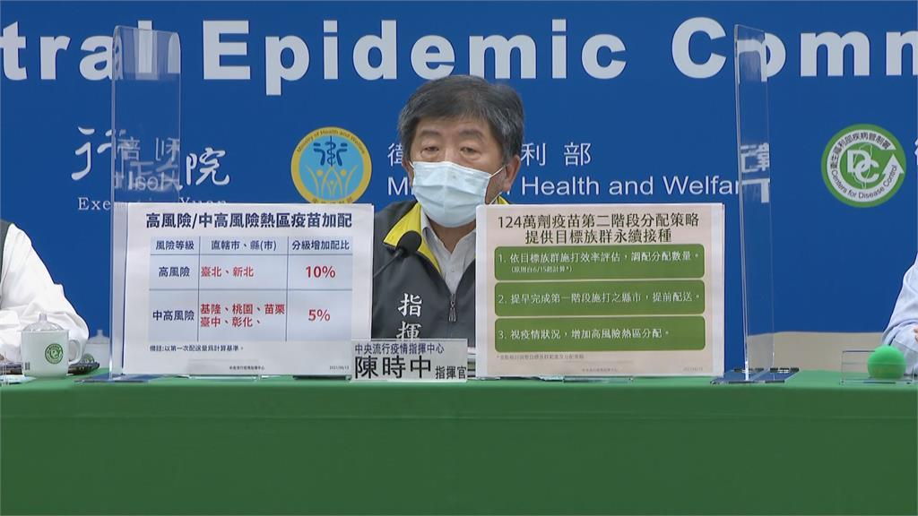 長輩打疫苗 熱區再加發配送防副作用拿普拿疼?羅一鈞有話說