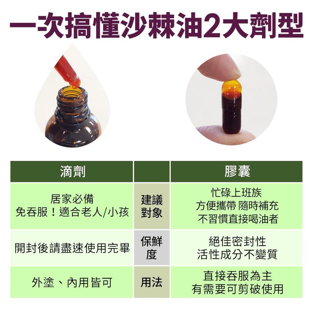沙棘油劑型分析與評價
