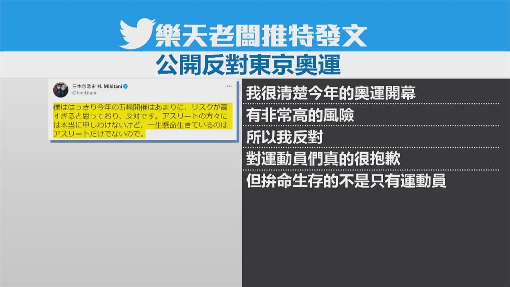 樂天集團創辦人推特發文 公開反對辦東奧