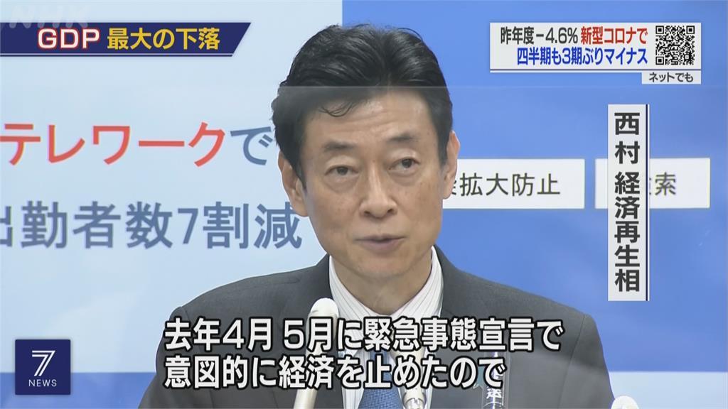 比2008年雷曼風暴更慘!日本2020GDP負4.6% 創1995年來新低