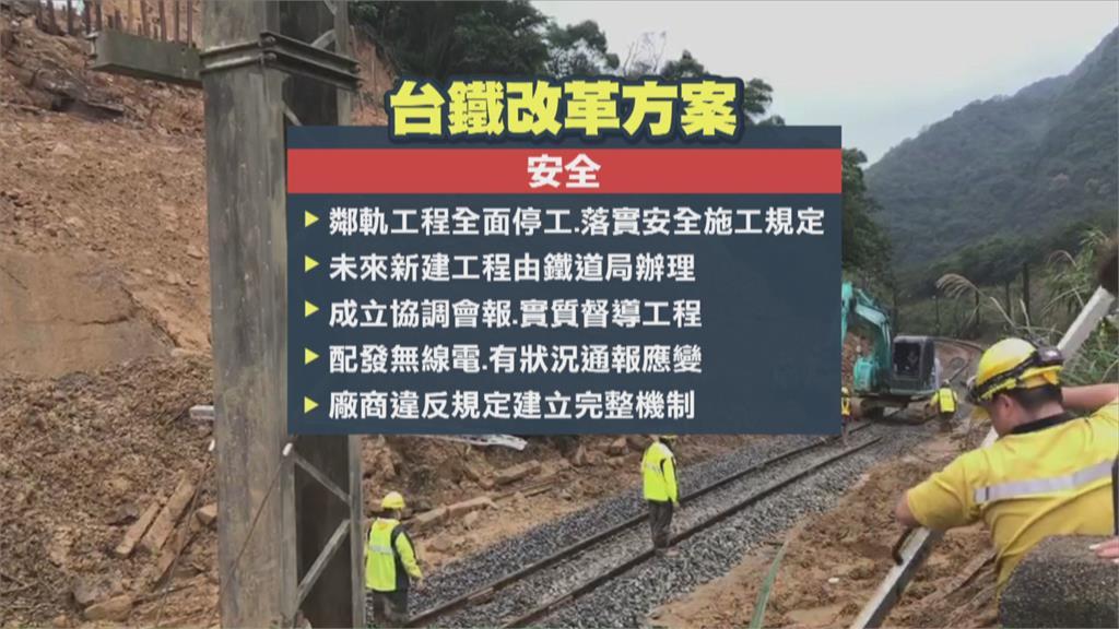 政院拍板台鐵改革方案 安全、安定、轉型三大目標