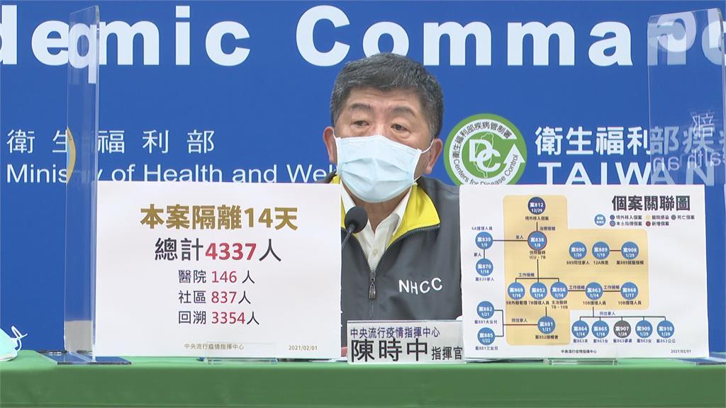 部桃「清零計劃」 共4337人普篩.醫護驗抗體
