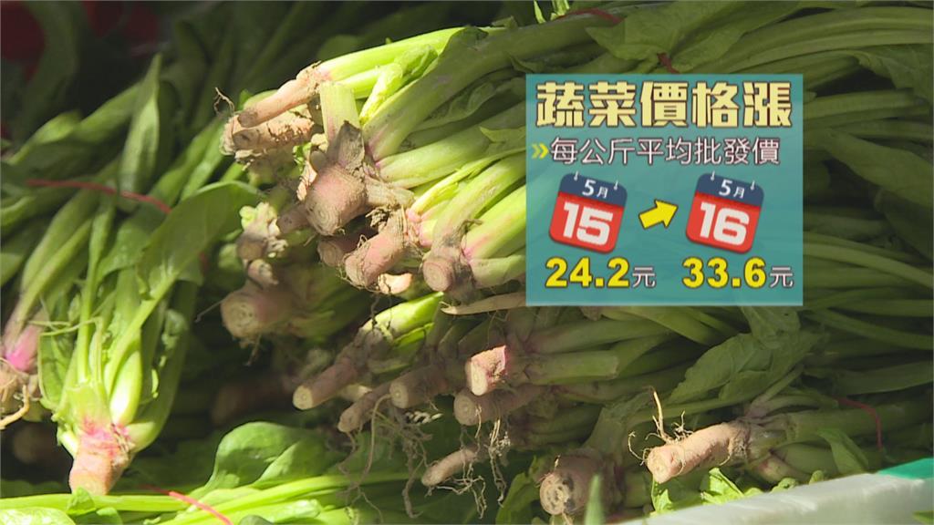 民眾搶買民生物資 造成菜價大飆漲
