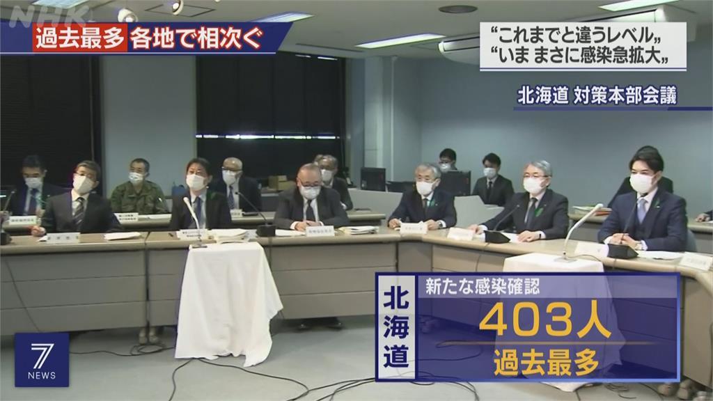 東京.大阪單日雙破千例 神戶安養院群聚25死