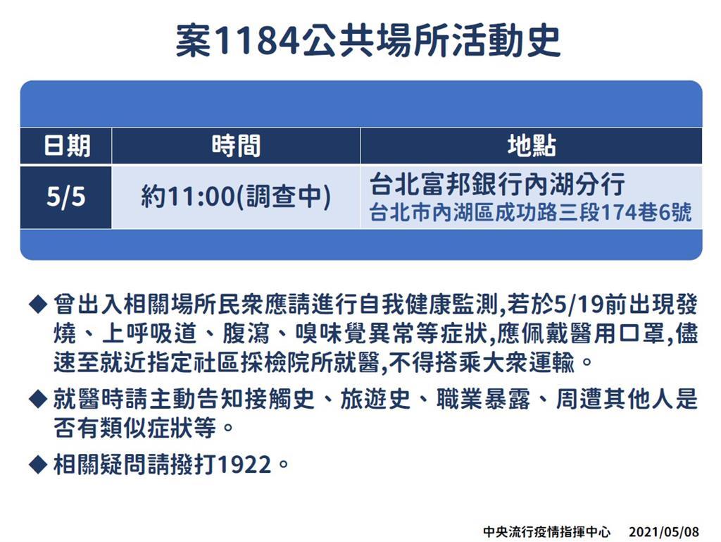 快新聞/新增華航機師家人確診 5/5曾赴富邦銀行內湖分行