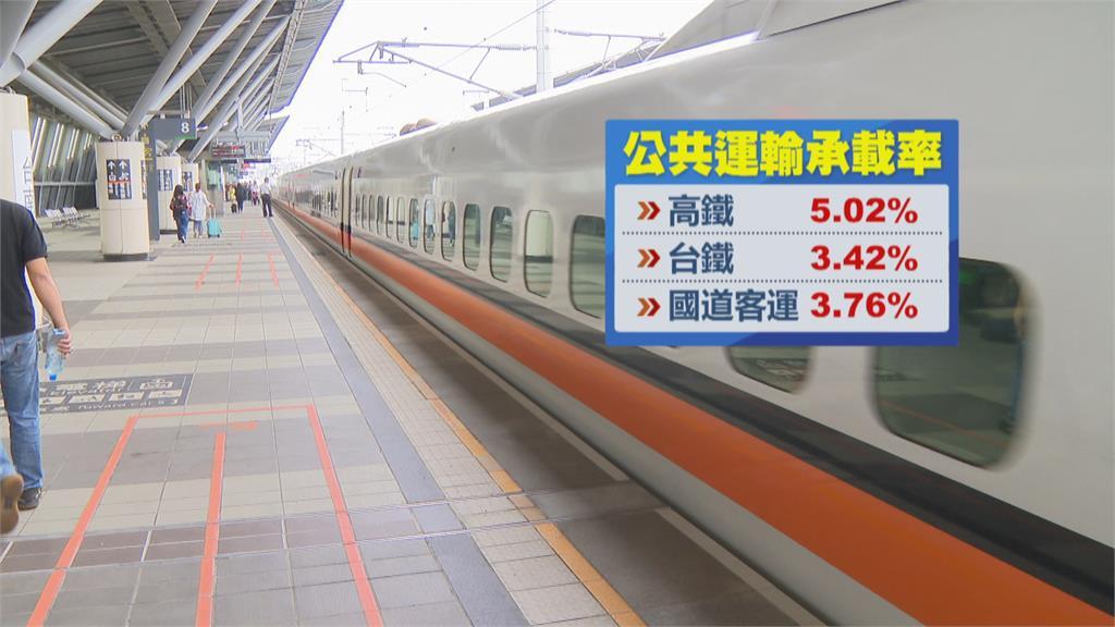 端午連假高鐵承載率降至5%  站務員比乘客多