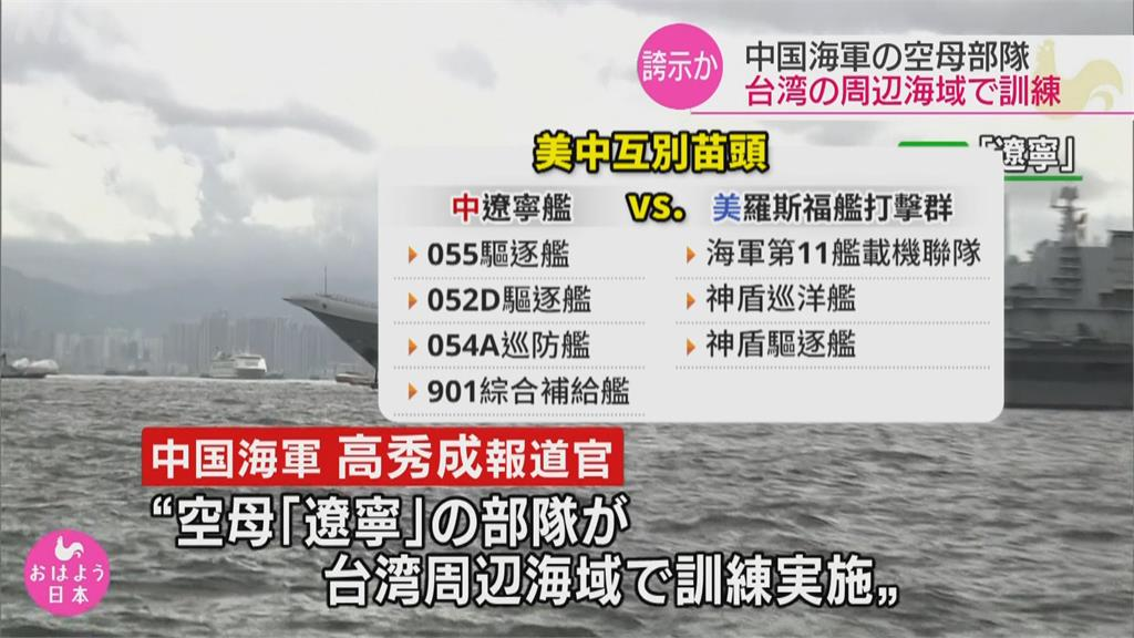 羅斯福號、遼寧艦都來了!  專家:台海情勢如一戰前夕巴爾幹