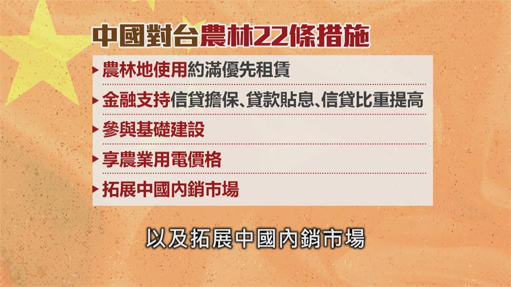 中國對台祭農林22條措施 養套殺手段?陳明通:滿天全金條、要抓無半條