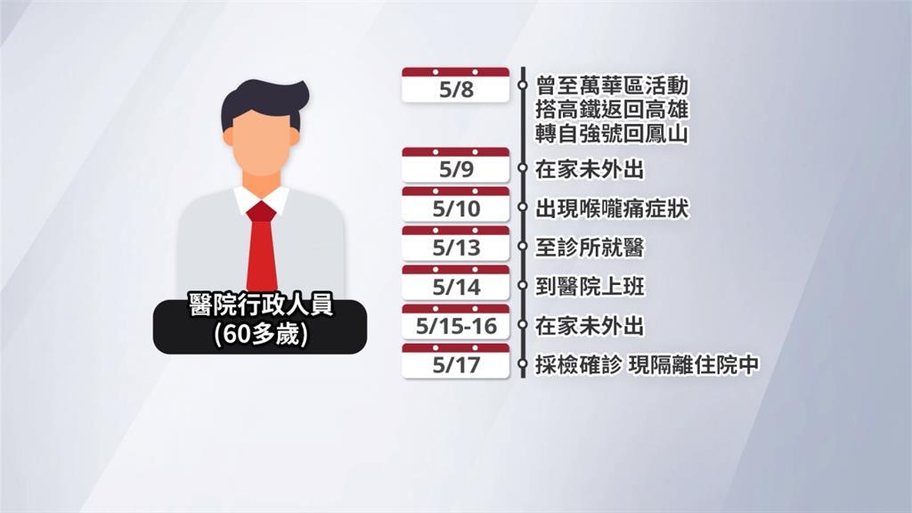 高雄仁惠醫院1員工確診 陳其邁下令清空醫院