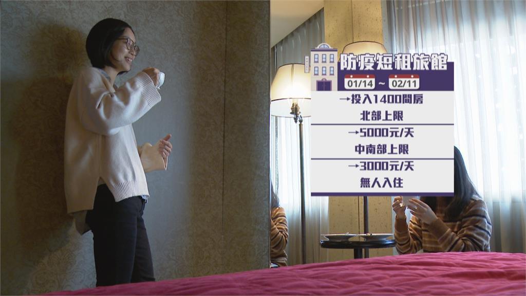 農曆春節到 防疫旅館一房難求 16縣市短租房千餘間增加 1月14日啟動
