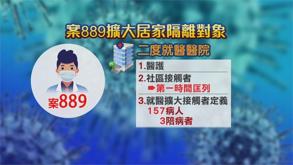 連三天本土+0 總隔離3482人 一少女猝死待查死因