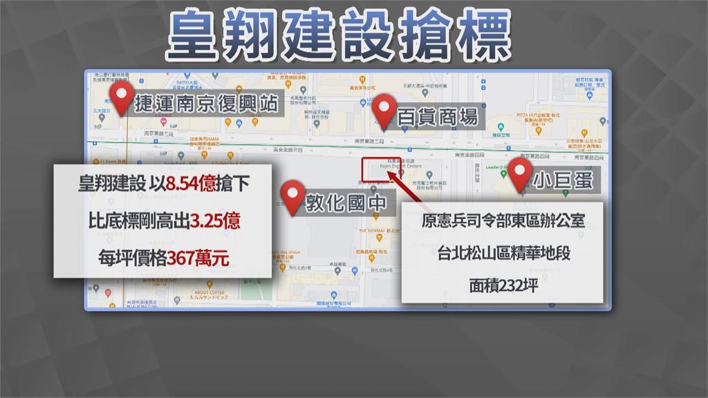 台北小巨蛋國有地標售 11組人馬競標皇翔8.54億成功獵地!