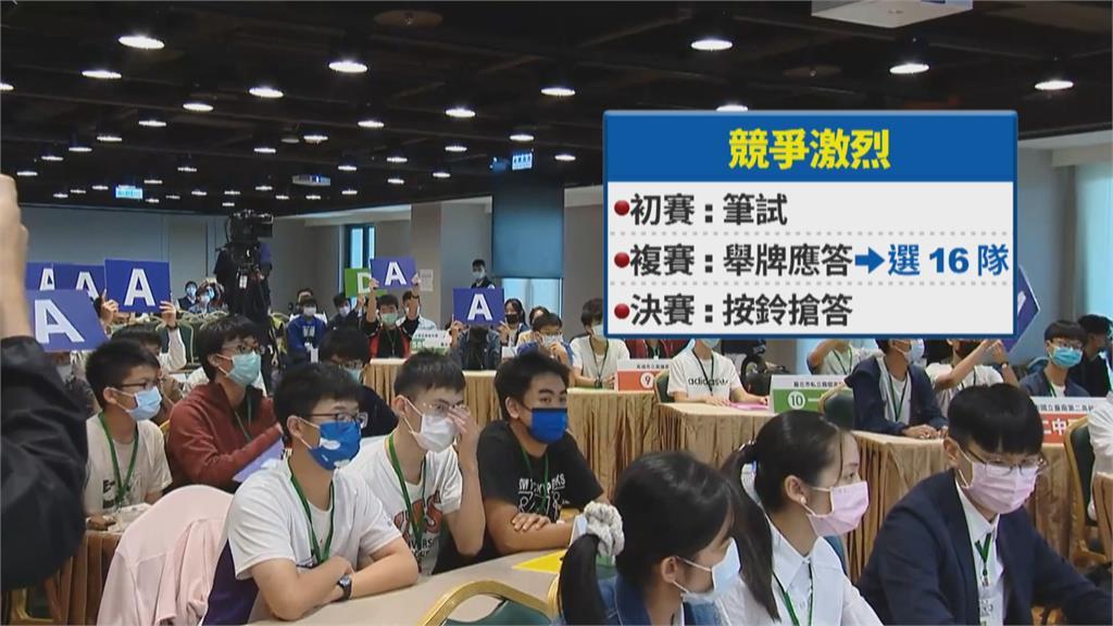 全國高中職知識賽 展現年輕人國際觀