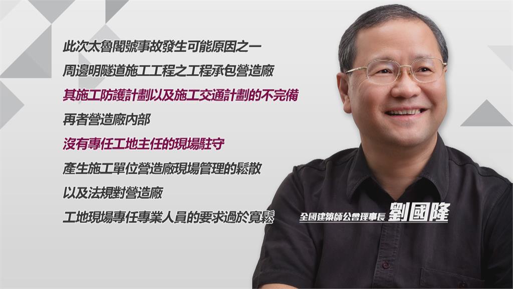 驚! 李義祥違法兼工地主任 專家爆八成工地都如此