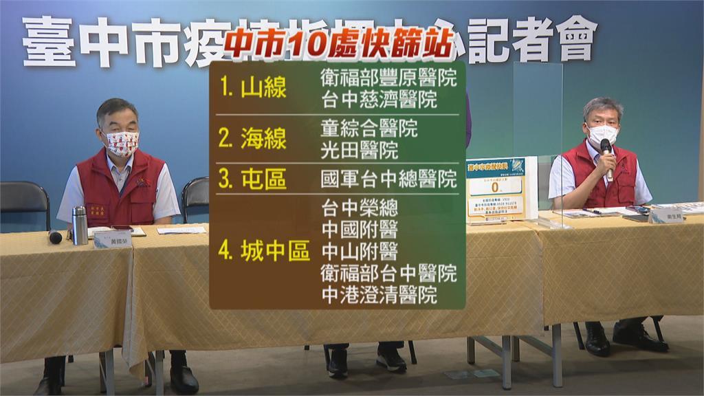 大里確診者感染源不明! 台中市5月20日起設10處快篩站
