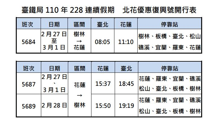快新聞 228連假台鐵加開116班列車1 29凌晨開賣 民視新聞網