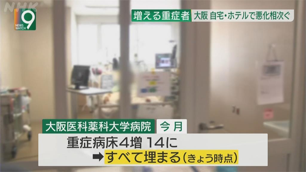 傳播力更強! 東京變種病毒染疫逼近六成