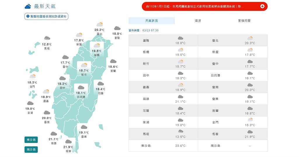快新聞/今晨新竹10.3°C!竹苗低溫特報 白天晴朗高溫可達28度