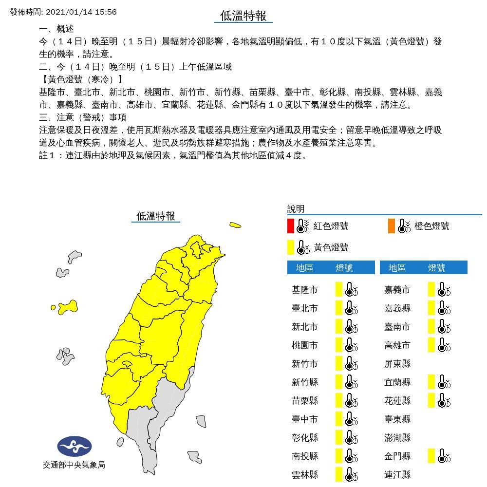 快新聞/稍微回暖! 低溫燈號橙色全轉黃 北北基等18縣市防10度以下低溫