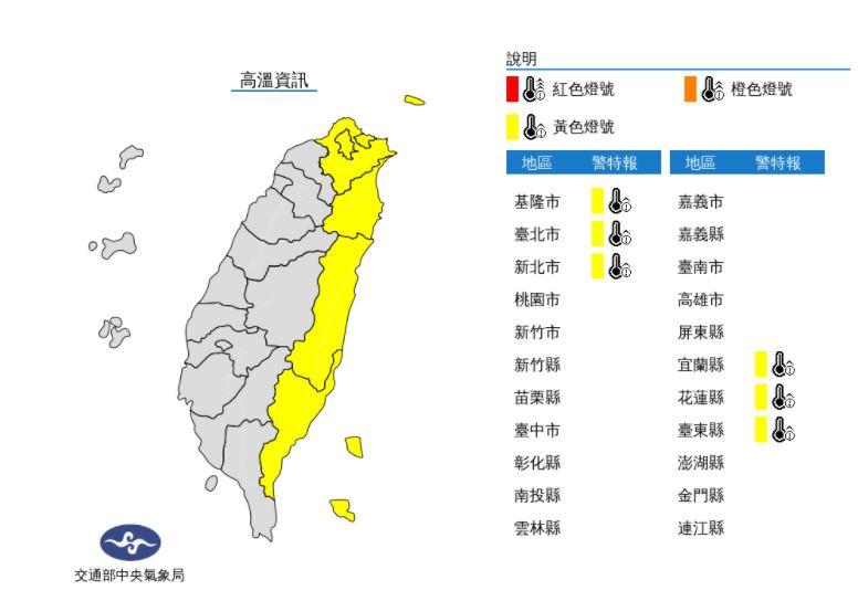 快新聞/今中南部不定時降雨 北北基宜花東防36度高溫