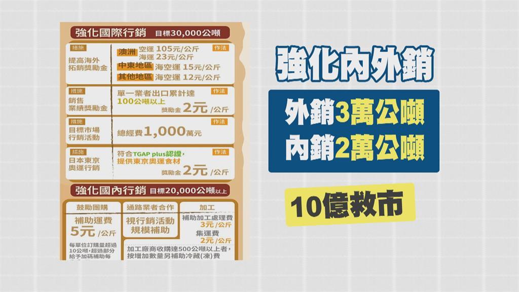 中國禁台鳳梨進口 農委會網購區民眾大爆買