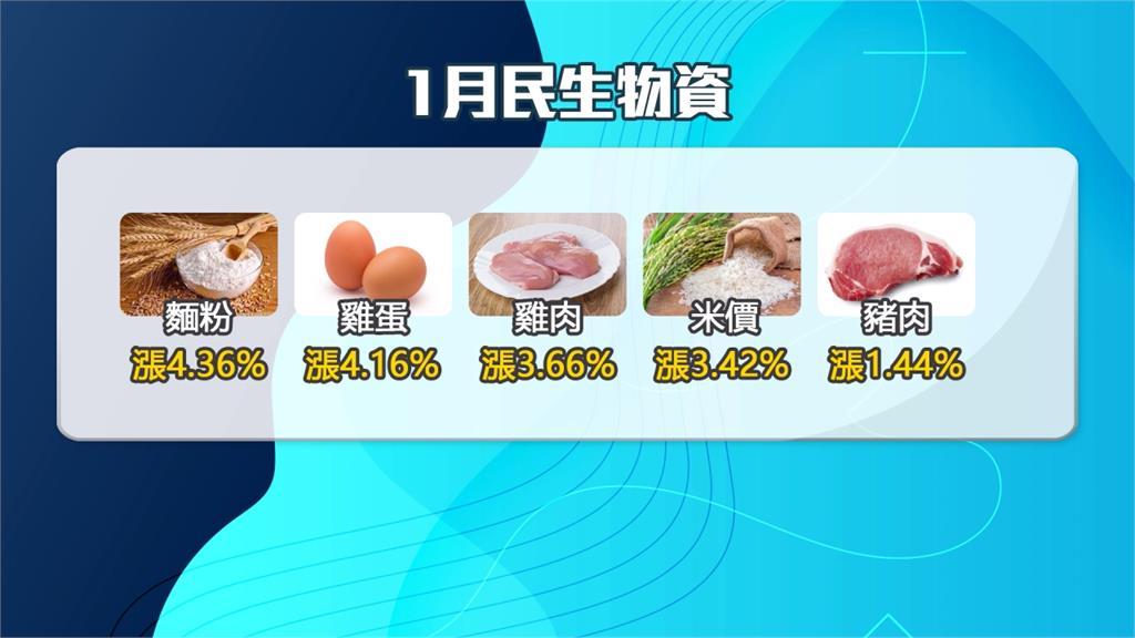 1月消費物價指數  油費、水果跌!蔬菜上漲2成6